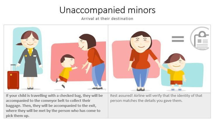 Unaccompanied Minors After Flight