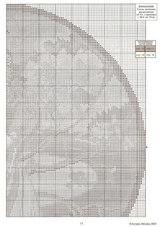 "Borduurpatroon Kruissteek ""De Maanden"" van Alfons Mucha *Cross Stitch Pattern ""The Months"" ~Mei 4/6~"