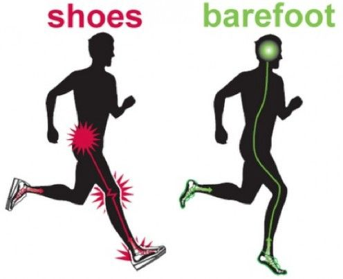 Or how and why I became a full-time barefoot-style runner
