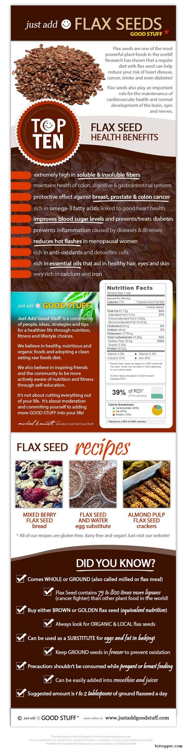 FLAX INFOGRAPHIC > Top health benefits of flaxseed including nutritional data, flax seed recipes and interesting facts