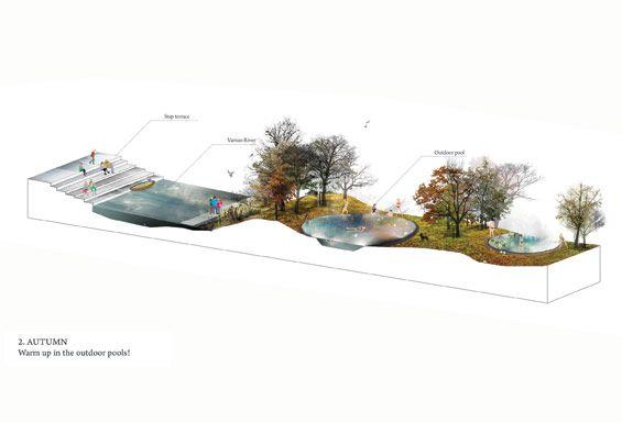Archipelgo K | Kristinehamn Sweden | POOL « World Landscape Architecture World Landscape Architecture