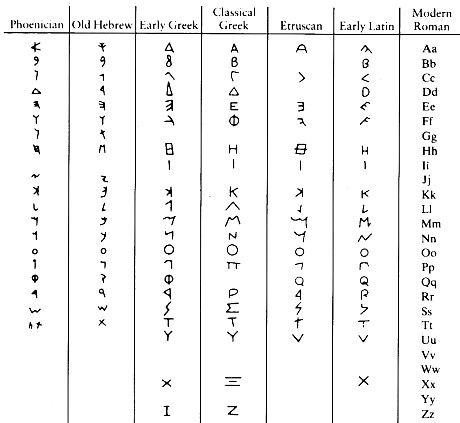 Write Your Name in Runes