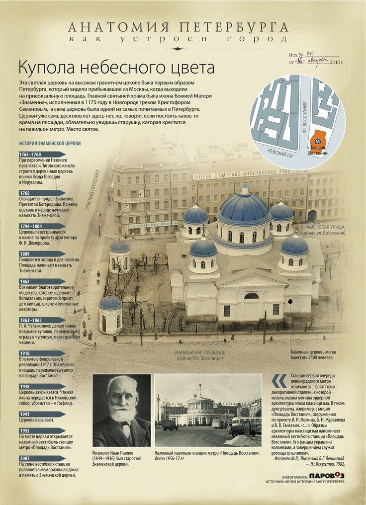 Анатомия Петербурга | Piters.in