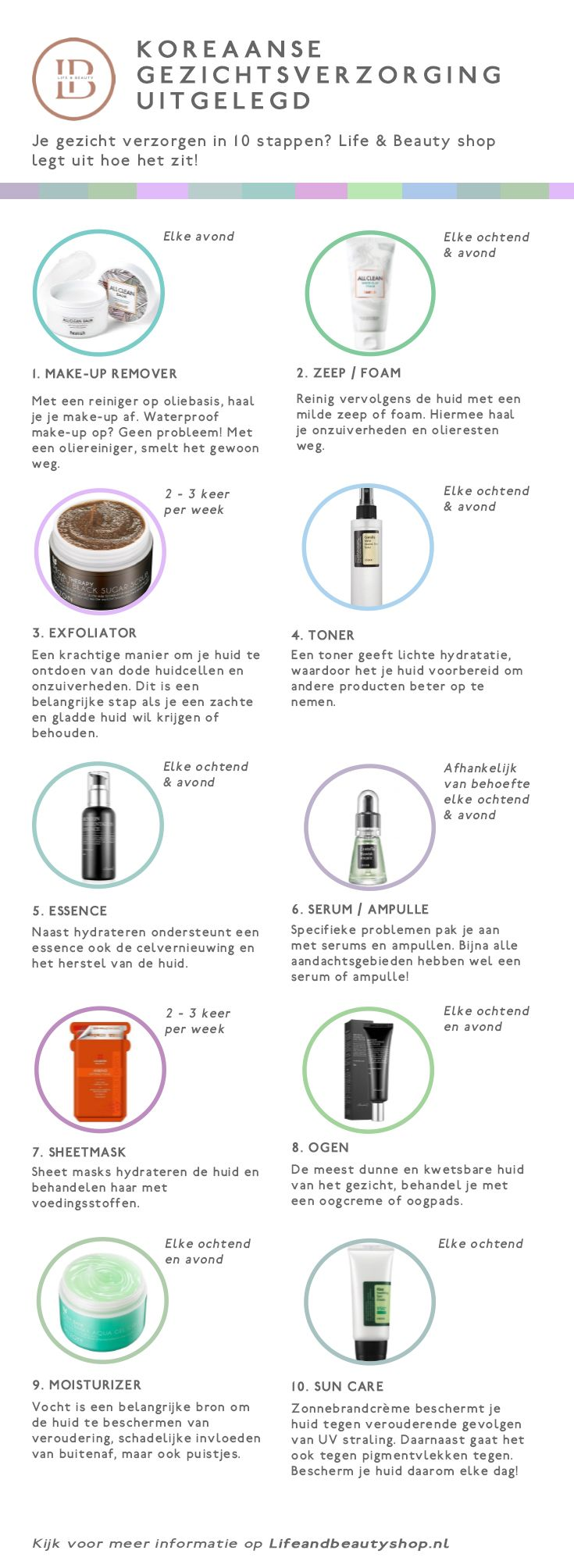 De 10-staps Koreaanse huidverzorging uitgelegd door Life and Beauty shop: alles wat je altijd al hebt willen weten!