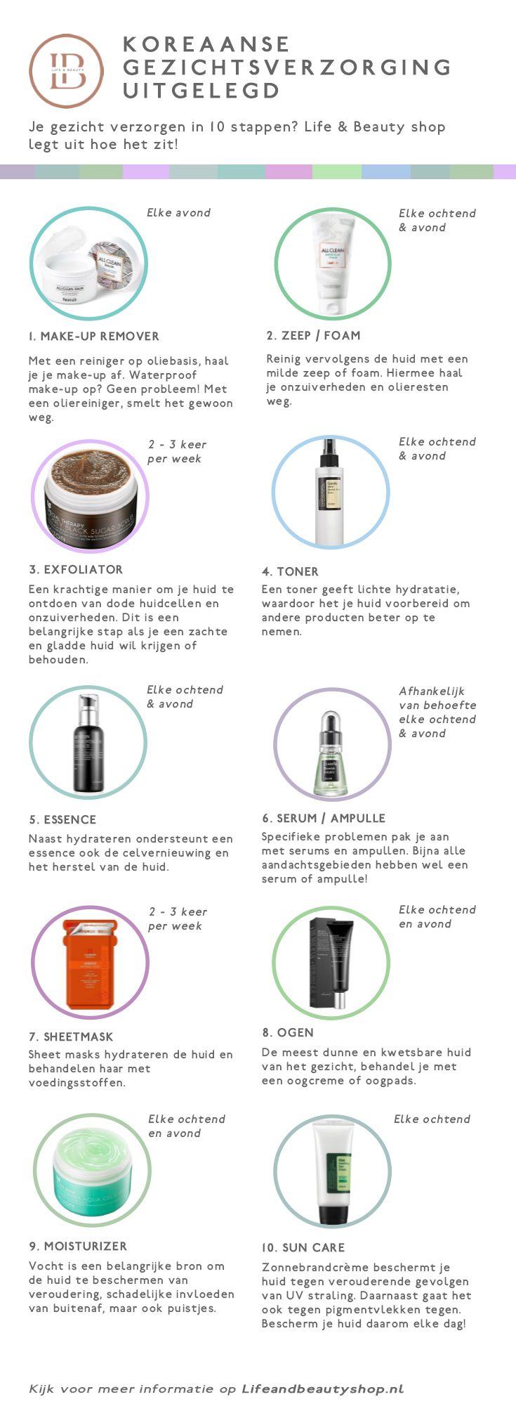 De 10-staps Koreaanse huidverzorging uitgelegd door Life and Beauty shop: alles wat je altijd al hebt willen weten! #lifeandbeautyshop