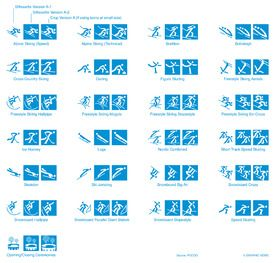 PYEONGCHANG 2018: Pictograms Olympic infographic