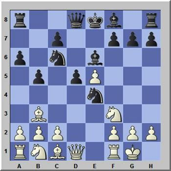Chess Opening Strategy - Ruy Lopez - Spanish Opening