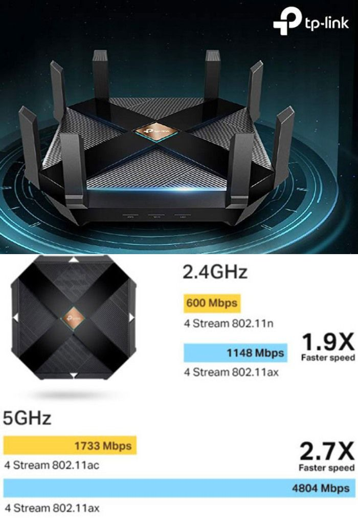 Tp Link Archer Ax6000 802 11ax Wifi Router With Alexa For 8k Streaming And Large File Downloads Tp Link Wifi Router Wifi