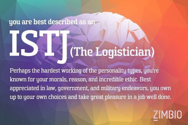 I'm a ISTJ (The Logistician). What's your personality type? - Quiz (GABE/DAD)