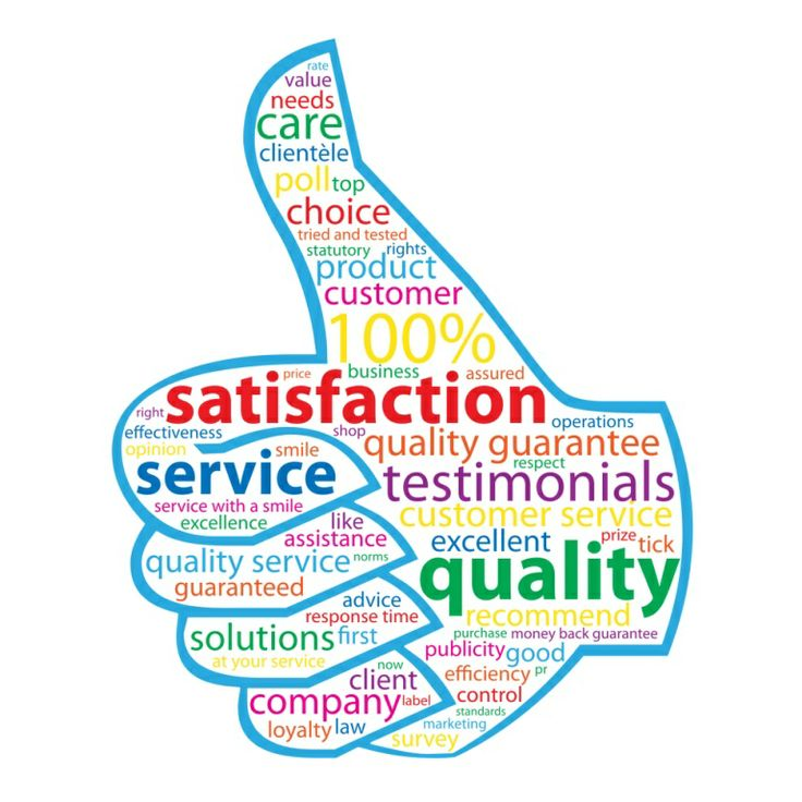 Our goal is to achieve 100 client satisfaction by