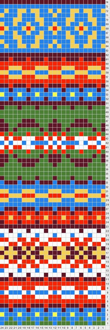 ivy league pattern