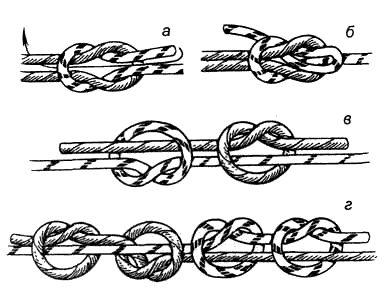 Прямой узел. Рифовый узел (а, б ) (+) – узел легко вяжется; (-) – под нагрузкой сильно затягивается; – самопроизвольно развязывается – «ползёт» Ткацкий узел (в, г ) (+) – узел легко вяжется; (-) – «ползёт» при переменных нагрузках; – при больших нагрузках сильно затягивается; (!) – используется для связывания веревок одинакового диаметра; – обязательны контрольные узлы