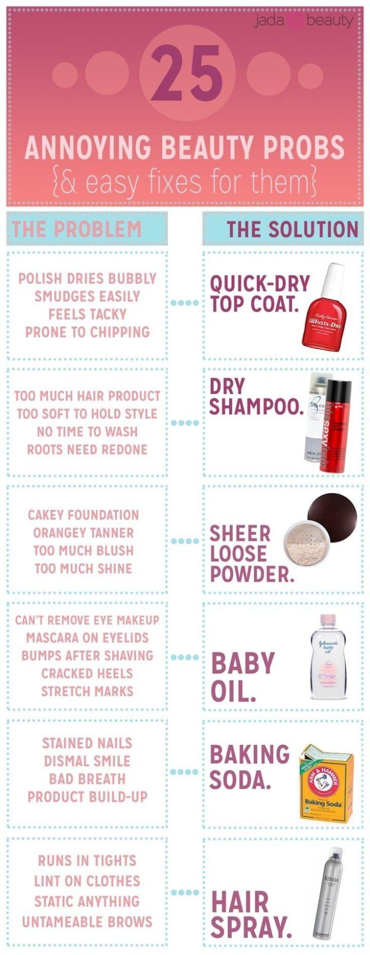 Ou seja:Unhas fracas e esmaltes que não duram -> passe esmalte extrabrilho de secagem rápidaSem tempo de lavar o cabelo, raízes pobres, cabelo que não pega penteado, muitos produtos de cabelo ao mesmo tempo -> resolva com xampu a secoMuito brilho, muito blush, bronzeado ruim ou base errada -> pó facial transparenteResíduos de rímel, remover maquiagem, feridas de depilação, machucado de salto e estrias -> use óleo Johnson's baby Unhas amareladas, sorriso opaco, mau hálito -> use bicarbonato…