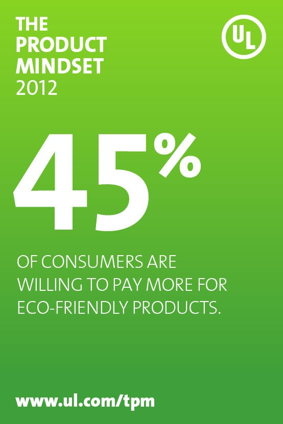 The environment has advanced this year with almost half of consumers willing to pay more for green.