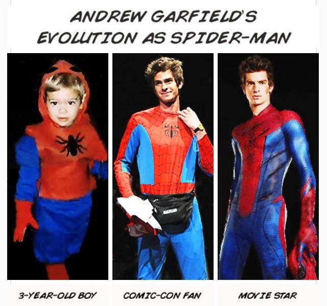 Andrew Garfield's Transformation