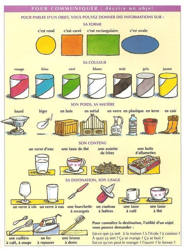 Formes et quantités