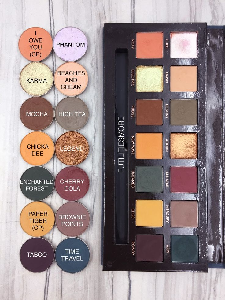 Anastasia Subculture palette dupes with Makeup Geek and Colourpop eyeshadows