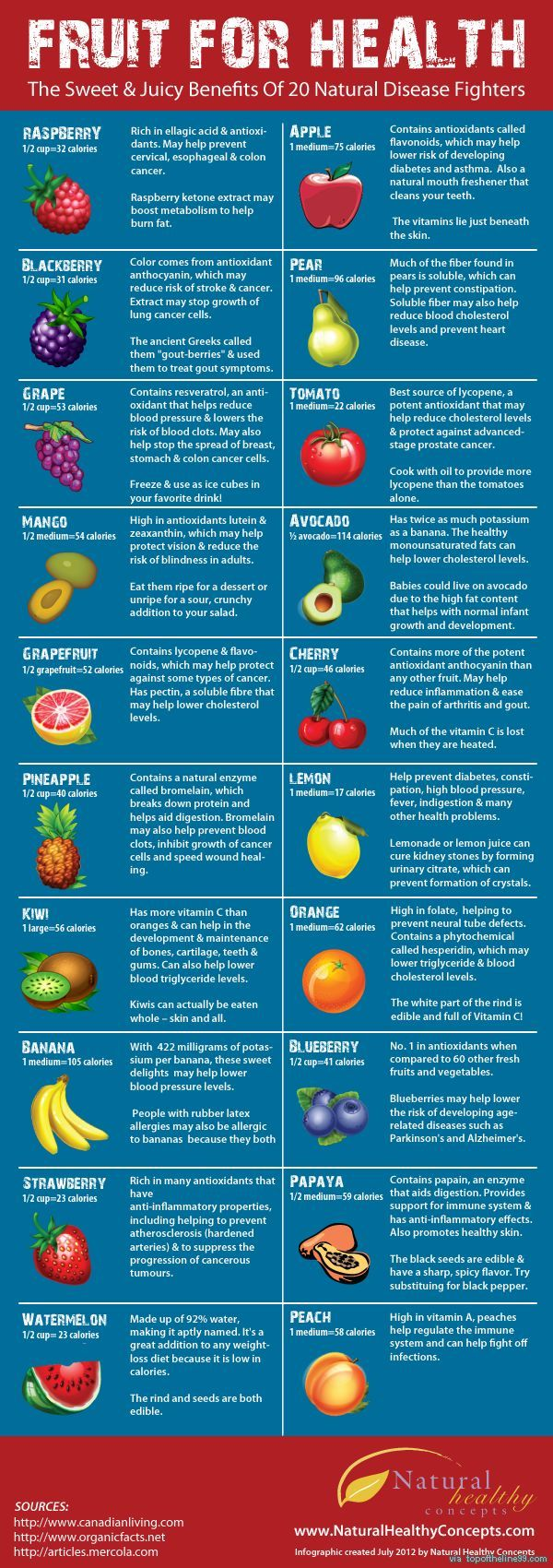 What you put in your body affects how you feel. That's why you should watch what you eat in addition to maintaining a balanced workout regimen. Adding more fruits to your diet could also help your cause. This infographic by Natural Healthy Concepts covers the benefits of various foods: