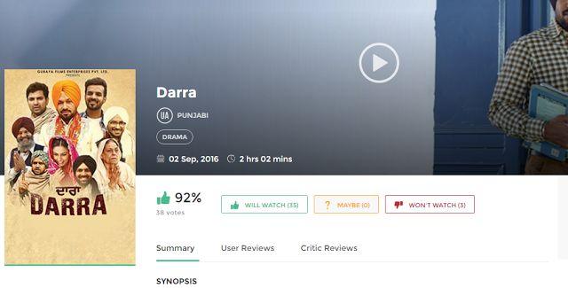 Darra Full Movie Download