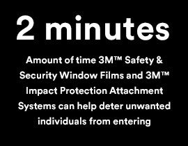 3M™ Safety & Security Window Films and 3MTM Impact Protection Attachment Systems can help deter unwanted individuals from entering for 2 minutes.