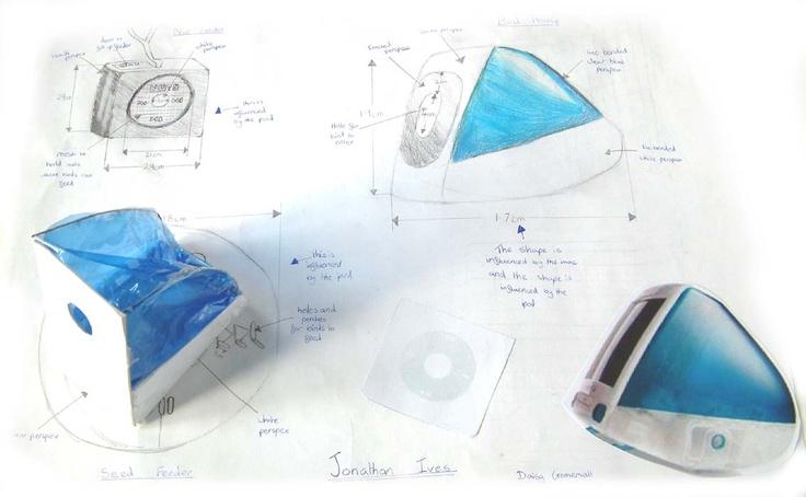 Ba Industrial Design Uk