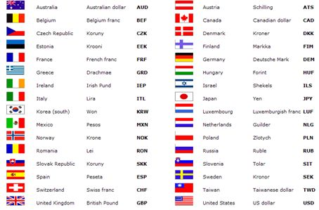 world country name capital and currency pdf
