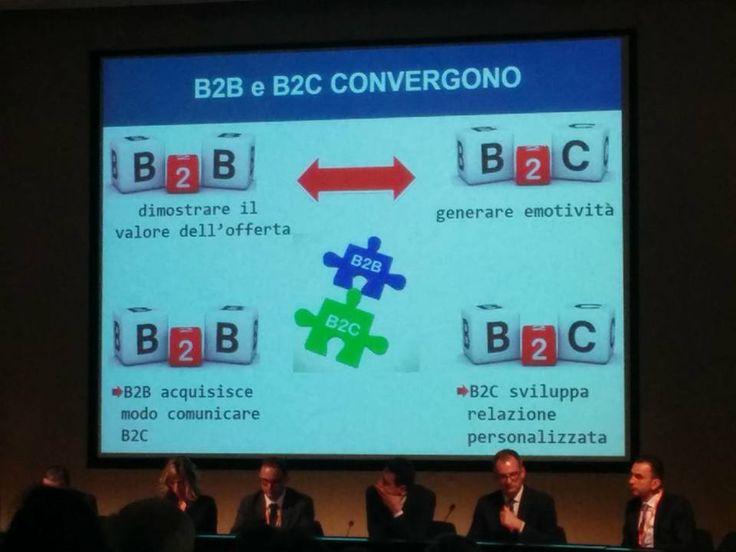 BtoB Marketing Forum