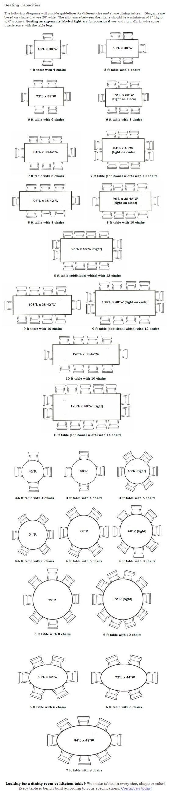 dining table seating capacities chart by size and shape by allyson