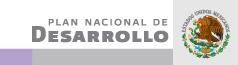 Plan nacional de desarrollo de Mexico del tema desarrollo humano sustenable