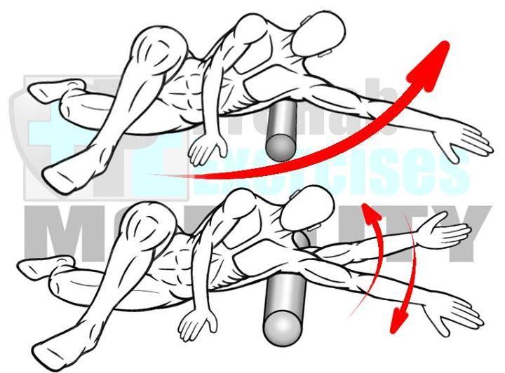 Espuma del balanceo del dorsal ancho y redondo mayor - espalda y los músculos del hombro Beneficios: aumenta el rango de movimiento y flexibilidad de los hombros, así como la Columna torácica.  Mejorar la eficiencia y movimiento de calidad en lo alto, Lanzar, ...
