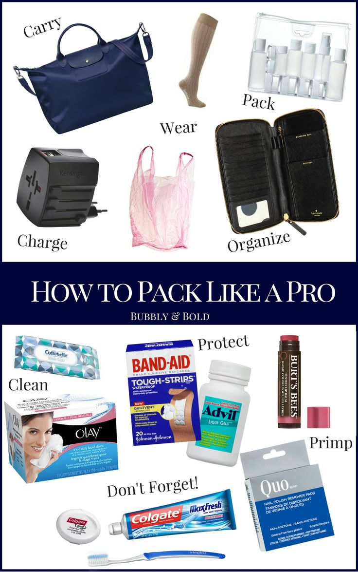 How to Pack Like a Pro When Travelling