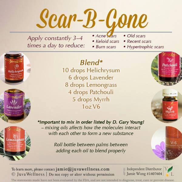Young Living Essential Oils: Scars or stretchmarks