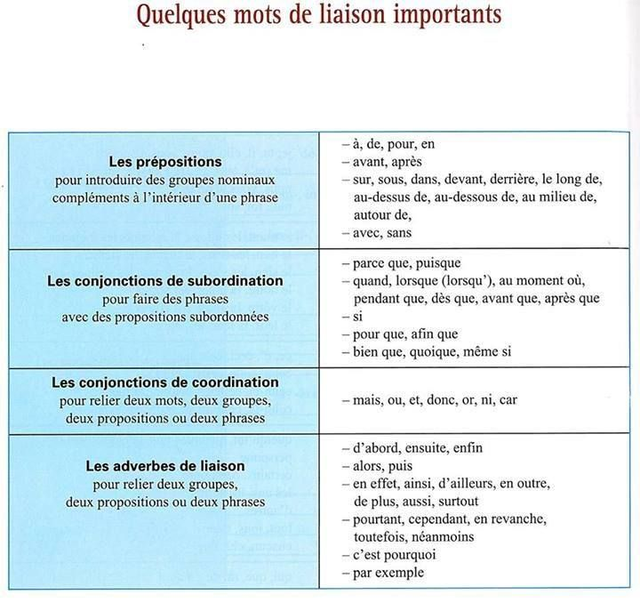 Extrêmement 46 best FLE Expression Écrite images on Pinterest | Sleep, French  AI55