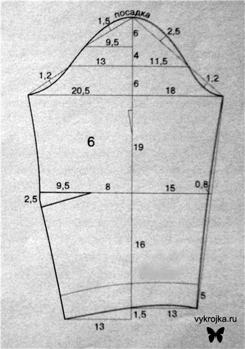 Выкройка короткого блейзера женского Размер блейзера: 164-96-104