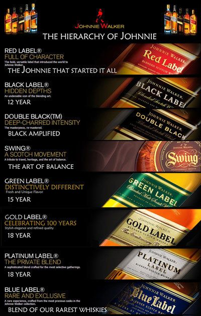 Johnnie Walker Green Label 15 Year Blended Malt Scotch Whisky 750ml - Crown Wine & Spirits
