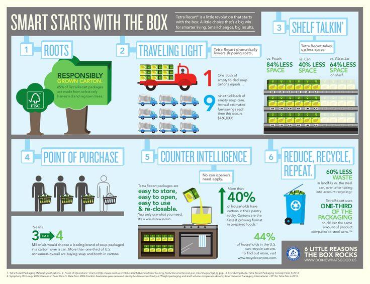 Center Aisle Discovers Bottom-Line Benefits of Cartons
