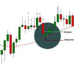 Advanced stock options trading strategies india
