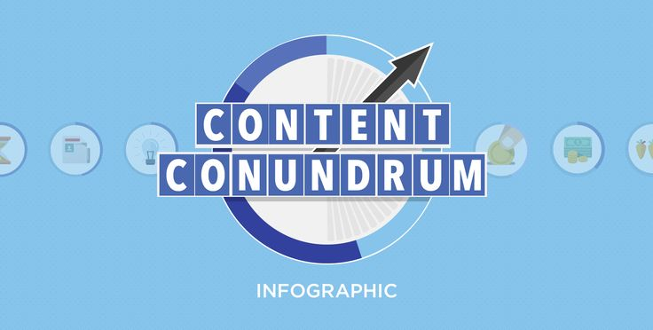 The Content Marketing Conundrum [INFOGRAPHIC] - jbh.co.uk