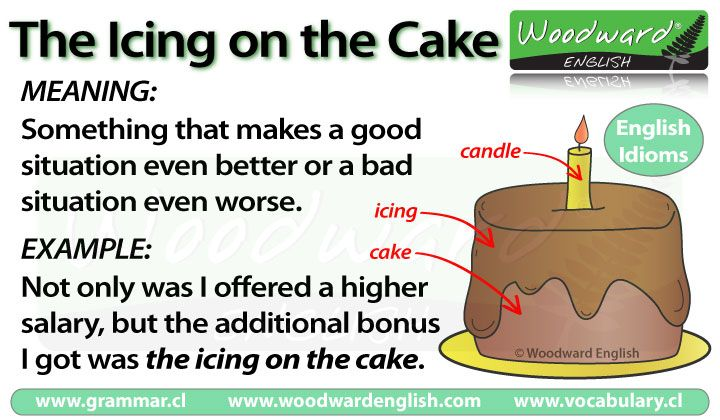 Icing on the Cake - Meaning of this English Idiom with examples. (Sometimes Frosting on the cake is used as well).