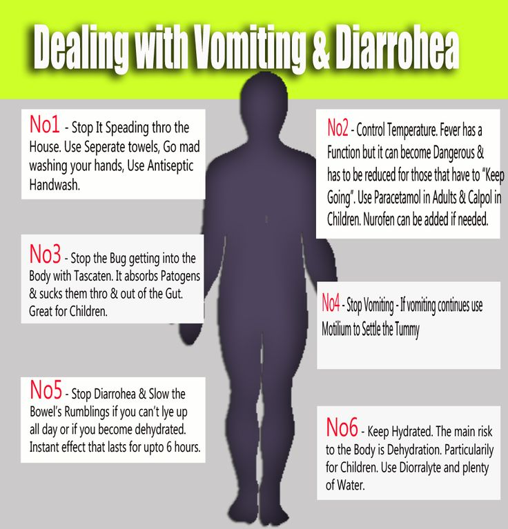 Vomiting & diarrohea - causes explained - https://www.dpharmacy.ie/dpharmacy/medicines/indigestion-and-stomach-acid - see our blog on https://www.dpharmacy.ie/blog/Diarrohea