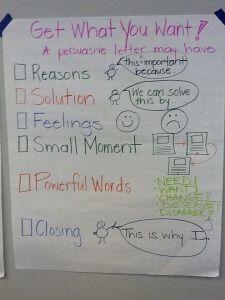 Persuasive Letter Charts