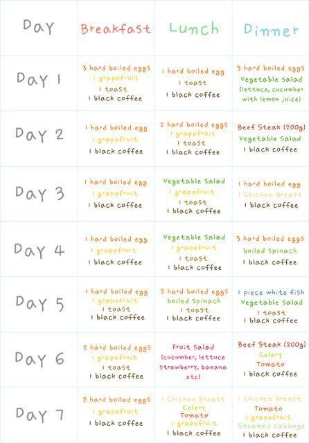 Image Result For Ulzzang Diet Menu