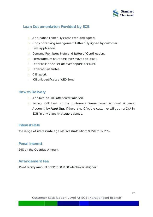 loan contracts templates contract template examples