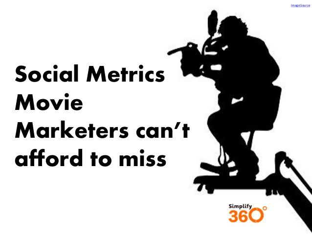 Social media metrics movies marketers should track