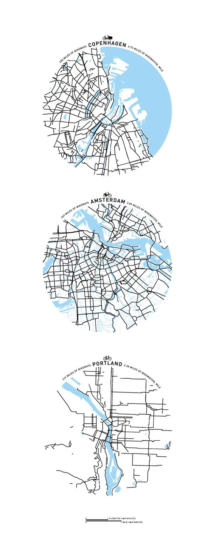"""This letterpressed collection of cycling maps from three of the worlds most cyclist-friendly cities comes in at 10 by 26 inches, but it was printed on a press with a """"maximum"""" print size of only 15 by 21 inches."""