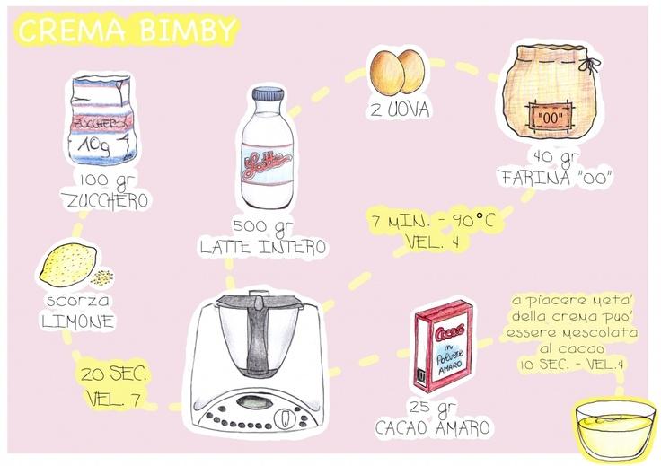 Crema Bimby con il Bimby @kcianca #visualbimby
