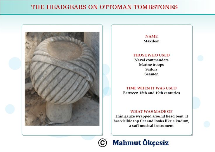 Naval commanders, sailors, seamen and boatmen used to wear this head gear