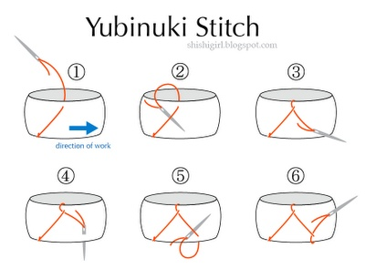 en-rHed-ando.YUBINUKI STITCH.tutoriales