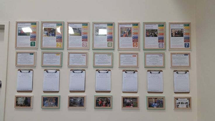 Quality Improvement Plan on display in centre (NQA / NQF / NQS)