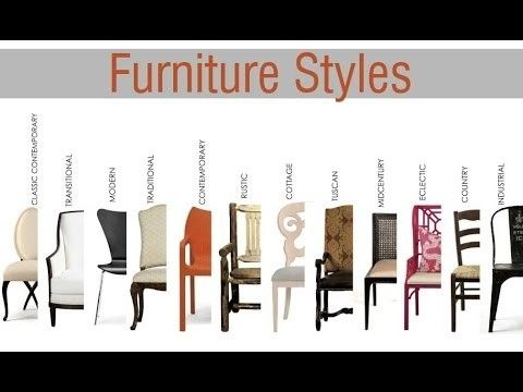 What Are The Different Types Of Furniture Styles Youtube In